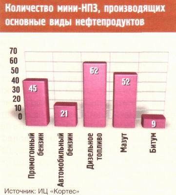 ранжирование нпз рф по индексу нельсона сказать, что аптечный